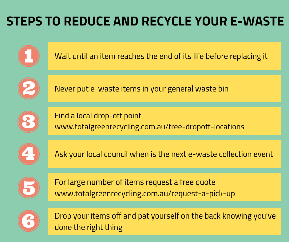 Steps to reduce and recycle your e-waste