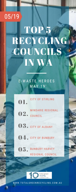 TOP 5 e-waste recycling councils