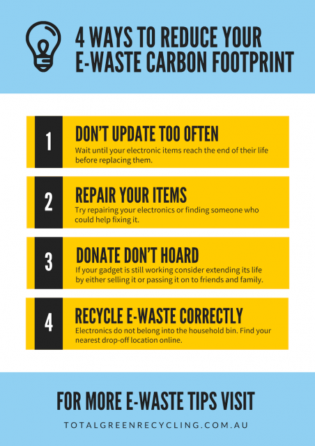 4 ways to reduce your e-waste carbon footprint