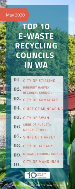TOP 10 councils May2020