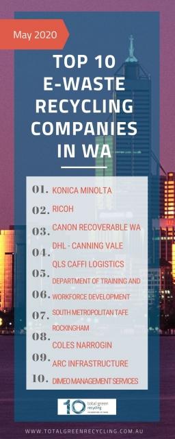 TOP 10 companies May2020